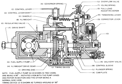 cat 6 wiring diagram pdf with Bosch Ve Injection Pump Diagram Car Tuning on Free Printable Truck Ford Truck Printable Dodge Ram Truck Free besides Cat 7 Wiring Diagram Pdf moreover Astra Temperature Sensor Circuit Wiring besides Wiring Diagram Panel Dwg also Small Breaker Switch.