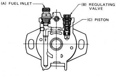 Robert Bosch VE-type Injection Pump